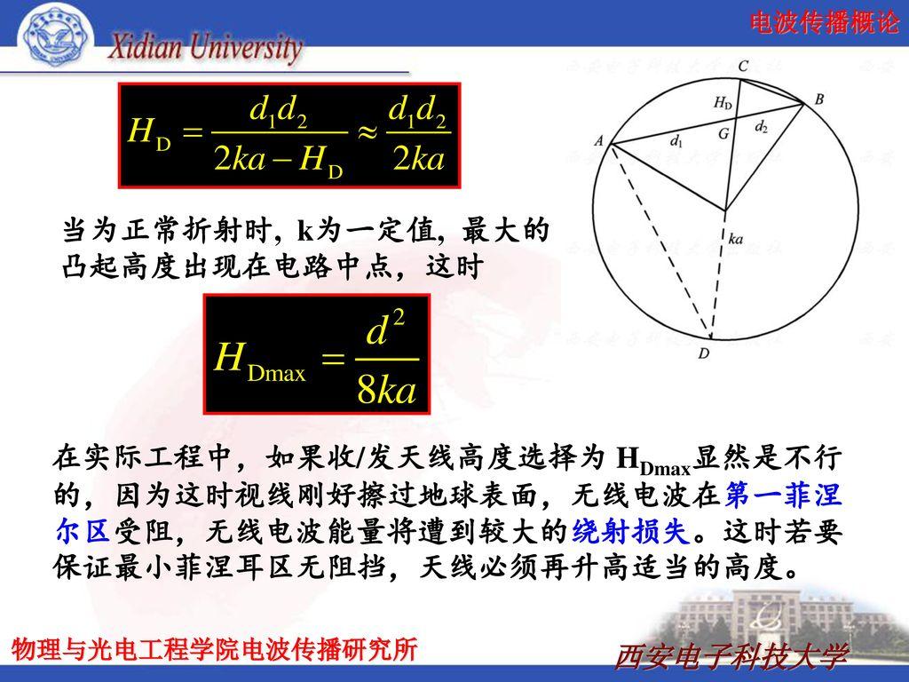当为正常折射时, k为一定值, 最大的凸起高度出现在电路中点,这时