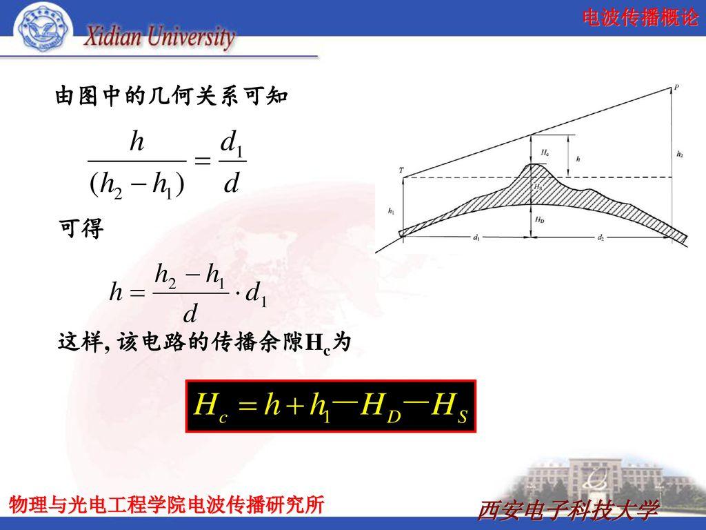 由图中的几何关系可知 可得 这样, 该电路的传播余隙Hc为