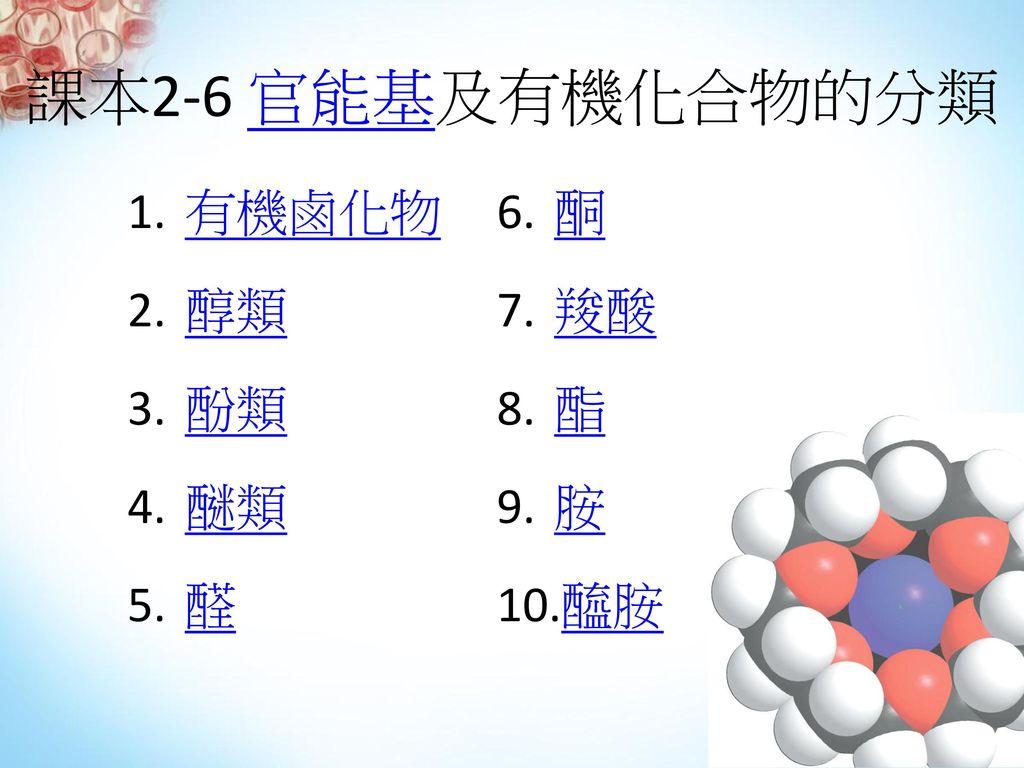 課本2-6 官能基及有機化合物的分類 有機鹵化物 酮 醇類 羧酸 酚類 酯 醚類 胺 醛 醯胺