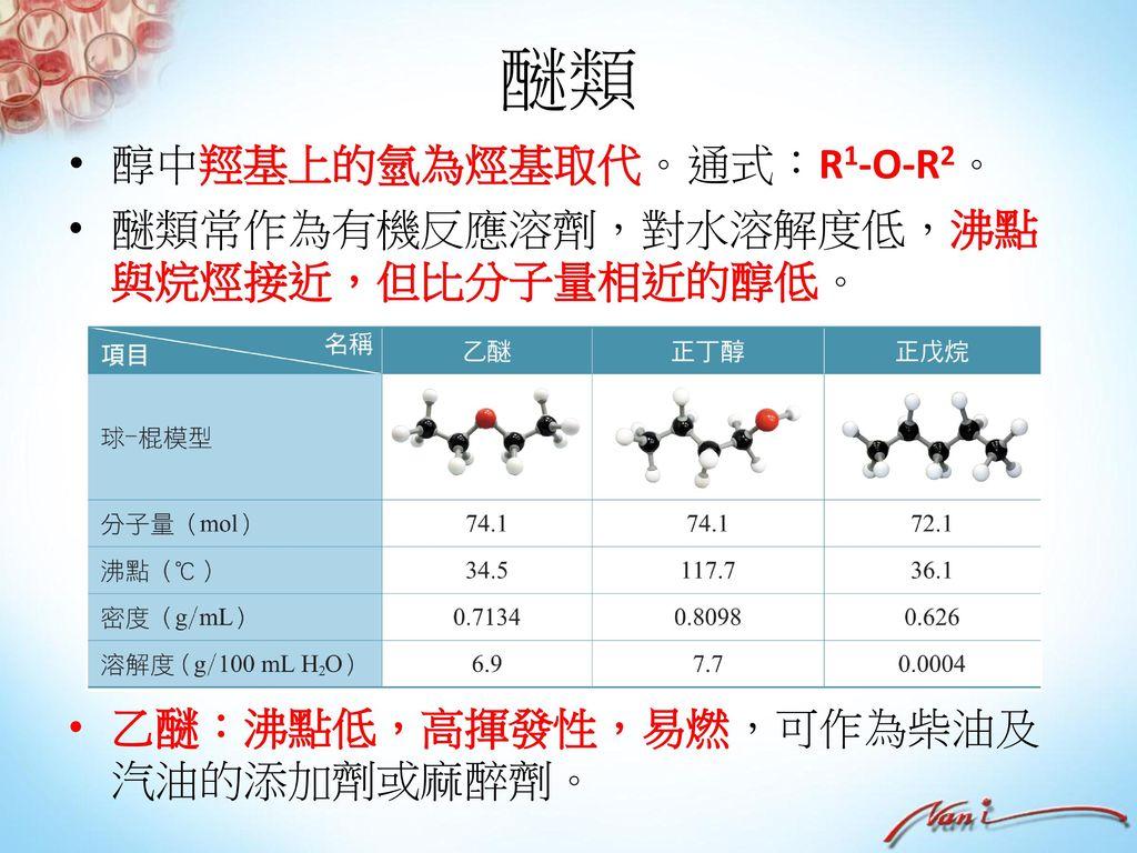 醚類 醇中羥基上的氫為烴基取代。通式:R1-O-R2。 醚類常作為有機反應溶劑,對水溶解度低,沸點與烷烴接近,但比分子量相近的醇低。