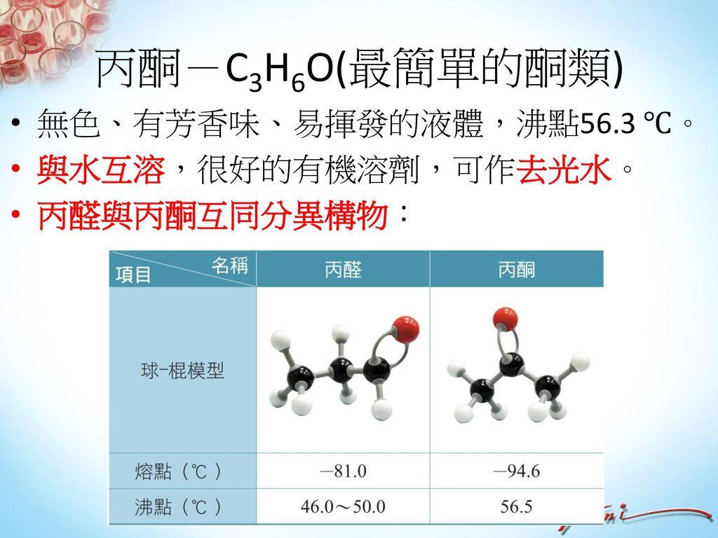 丙酮-C3H6O(最簡單的酮類) 無色、有芳香味、易揮發的液體,沸點56.3 ℃。 與水互溶,很好的有機溶劑,可作去光水。
