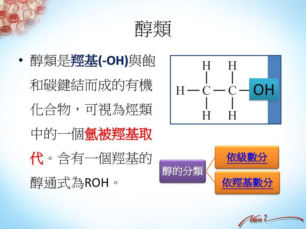 醇類 OH 醇類是羥基(-OH)與飽和碳鍵結而成的有機化合物,可視為烴類中的一個氫被羥基取代。含有一個羥基的醇通式為ROH。 醇的分類