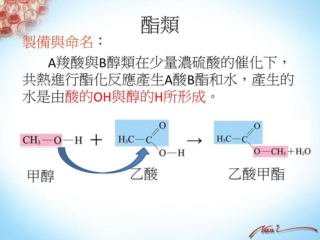 羧酸 命名: 其命名是以含COOH的最長碳鏈為主鏈,COOH的碳必為1號碳。 4-甲基戊酸 2-苯基乙酸