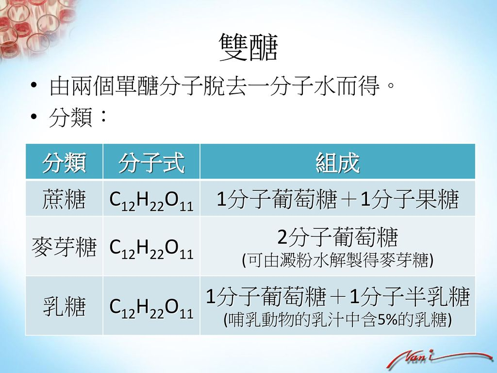 課本2-7 生物體中的有機物 醣類 蛋白質 油脂 核酸