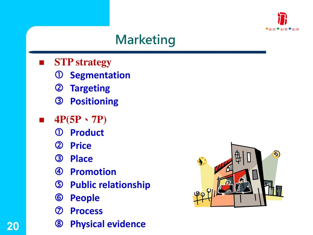 Marketing STP strategy Segmentation Targeting Positioning 4P(5P、7P)