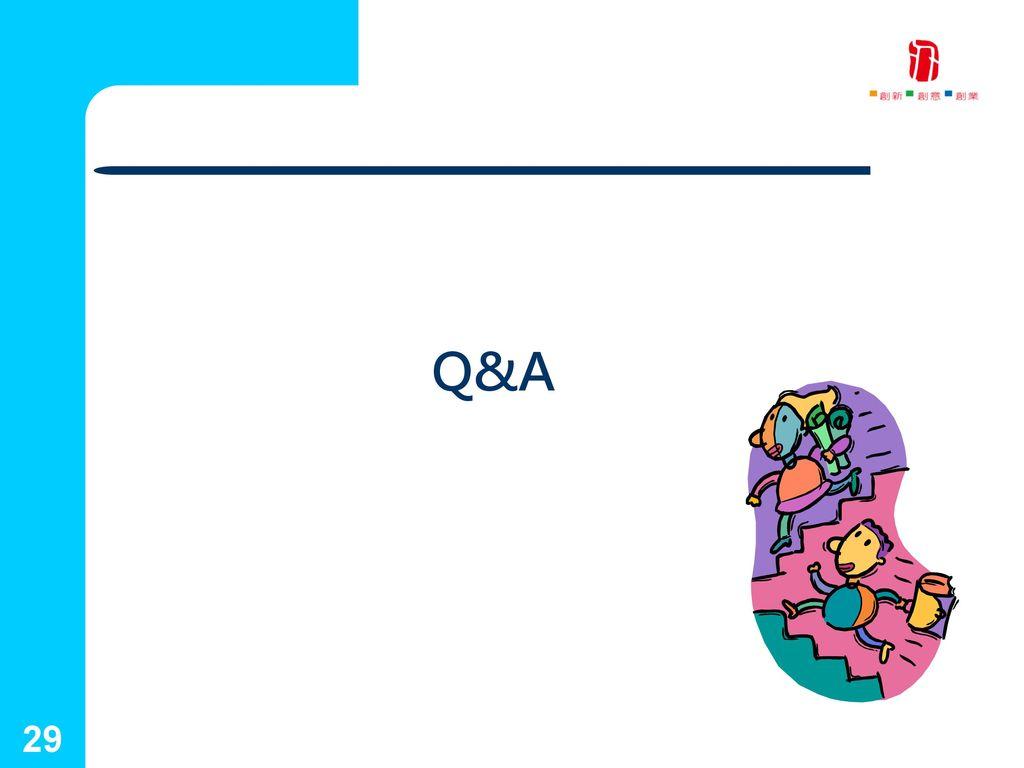 國立台灣藝術大學 2001.09.25 Q&A 創新育成中心