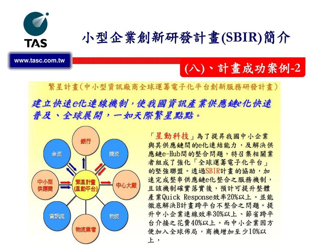小型企業創新研發計畫(SBIR)簡介 (八)、計畫成功案例-2
