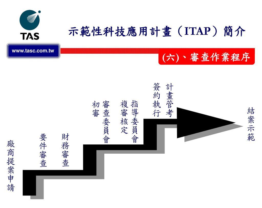 示範性科技應用計畫(ITAP)簡介 (六)、審查作業程序 廠商提案申請 財務審查 審查委員會初審 指導委員會 複審核定 簽約執行 計畫管考