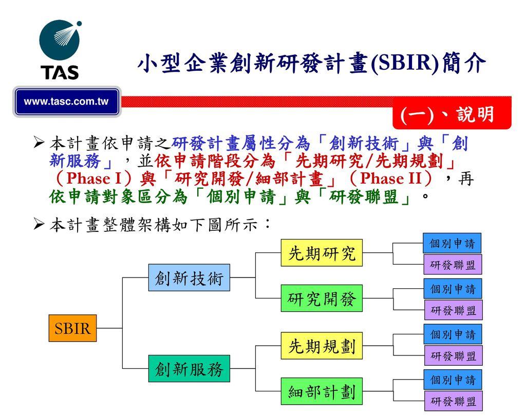 小型企業創新研發計畫(SBIR)簡介 (一)、說明
