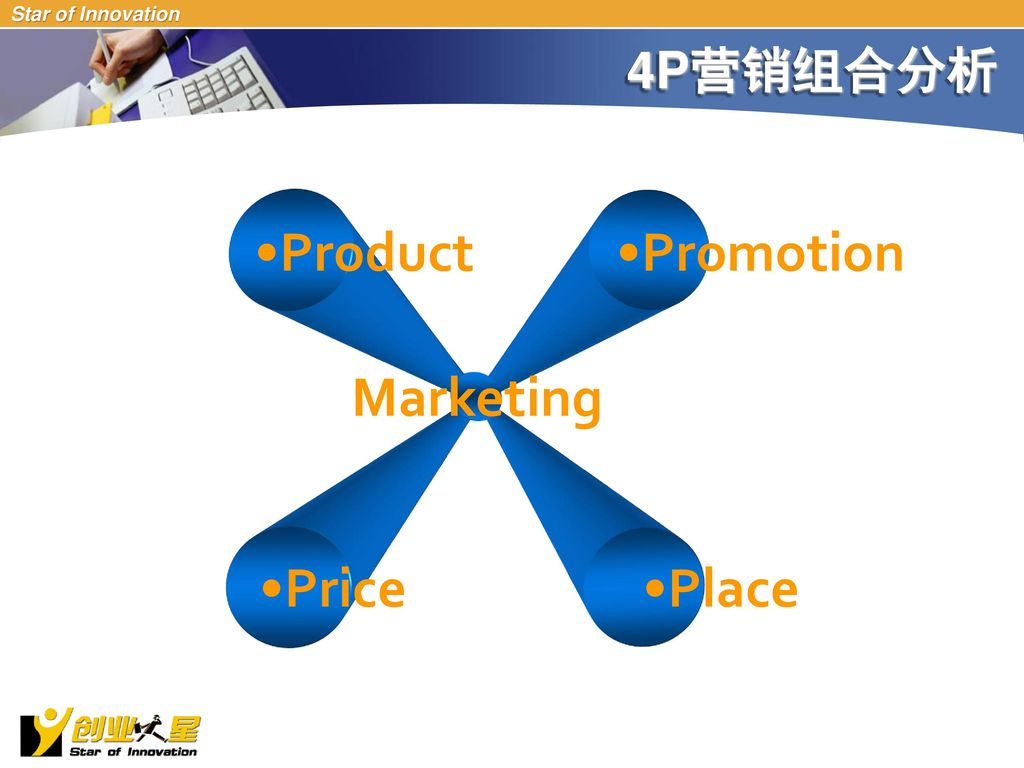 Product Promotion Marketing Price Place