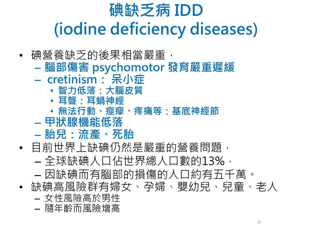 保障腦部發育與智力的營養素 碘、葉酸、膽素與n3脂肪酸 - ppt download