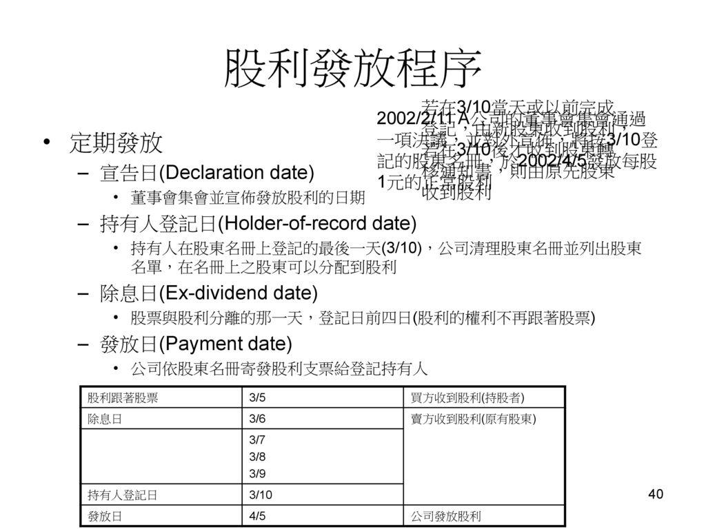 股利發放程序 定期發放 宣告日(Declaration date) 持有人登記日(Holder-of-record date)