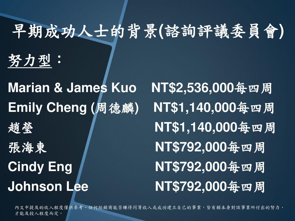 早期成功人士的背景(諮詢評議委員會) 努力型: Marian & James Kuo NT$2,536,000每四周