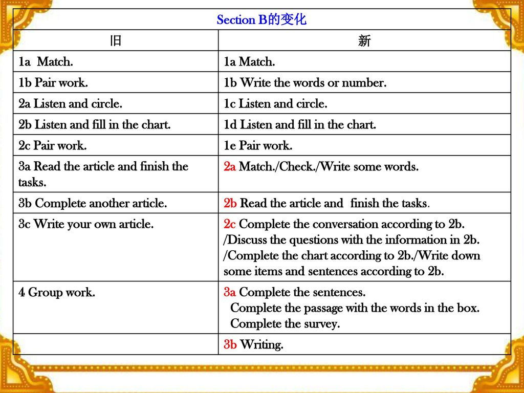 Section B的变化 旧. 新. 1a Match. 1a Match. 1b Pair work. 1b Write the words or number. 2a Listen and circle.