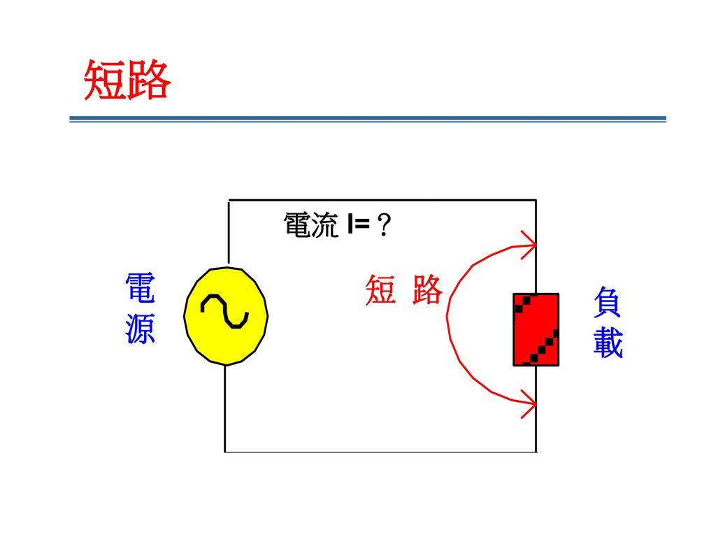短路 電流 I=? 短路(Short circuit) 電路中電流未經過負載而直接回到電源,稱為短路。