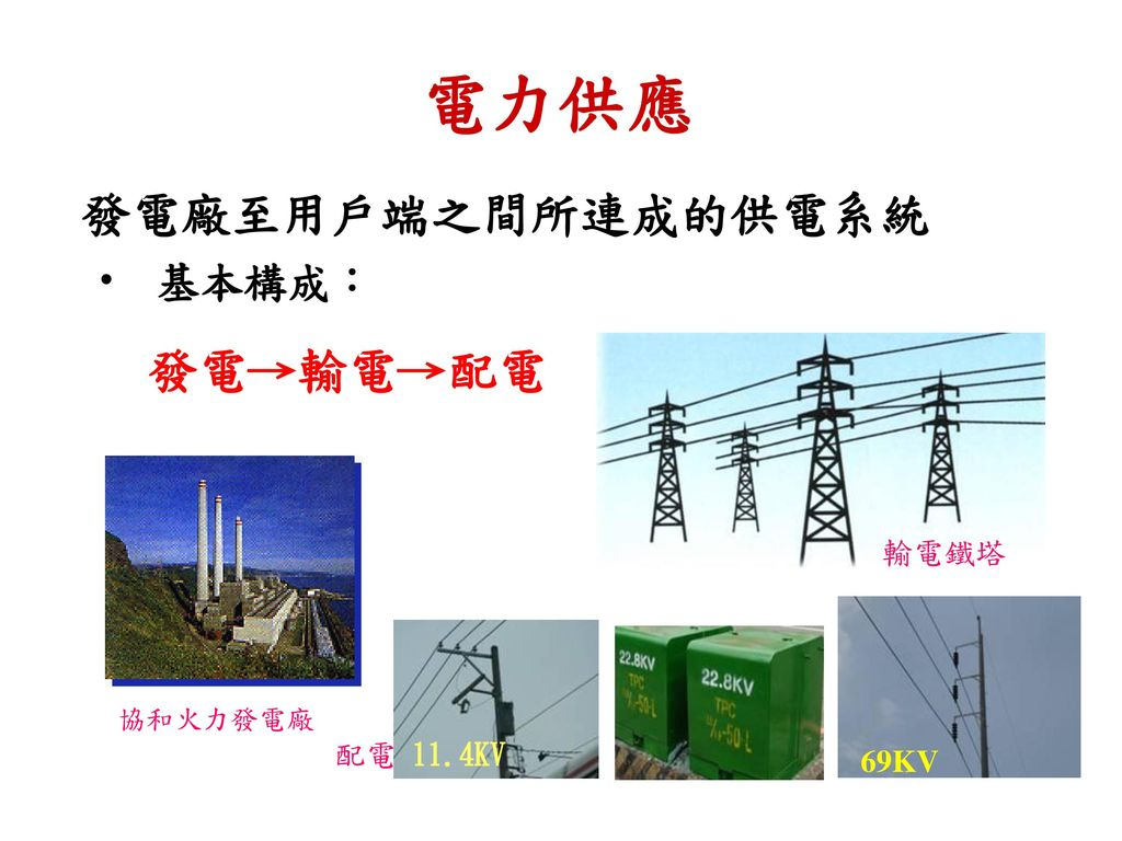 發電廠至用戶端之間所連成的供電系統 基本構成: