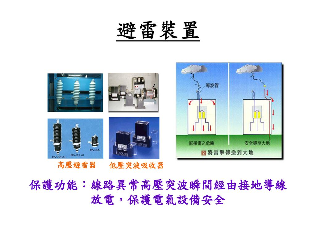 保護功能:線路異常高壓突波瞬間經由接地導線 放電,保護電氣設備安全