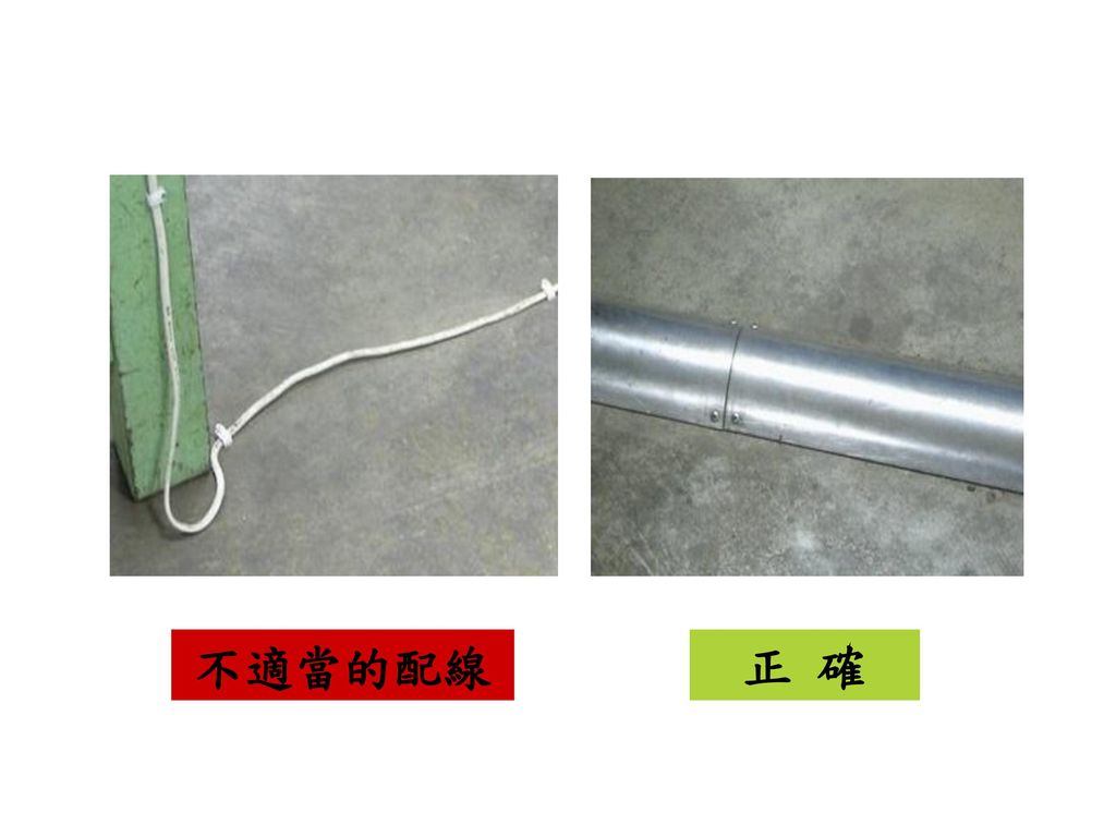 第3級 本張投影片為參考: 1.圖片說明。 2.適當的配線與配管。 不適當的配線 正 確
