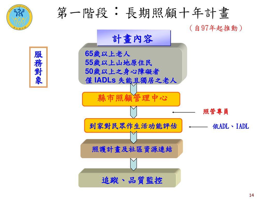 第一階段:長期照顧十年計畫 (自97年起推動)