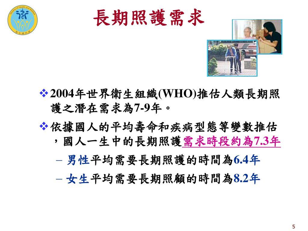 長期照護需求 2004年世界衛生組織(WHO)推估人類長期照護之潛在需求為7-9年。
