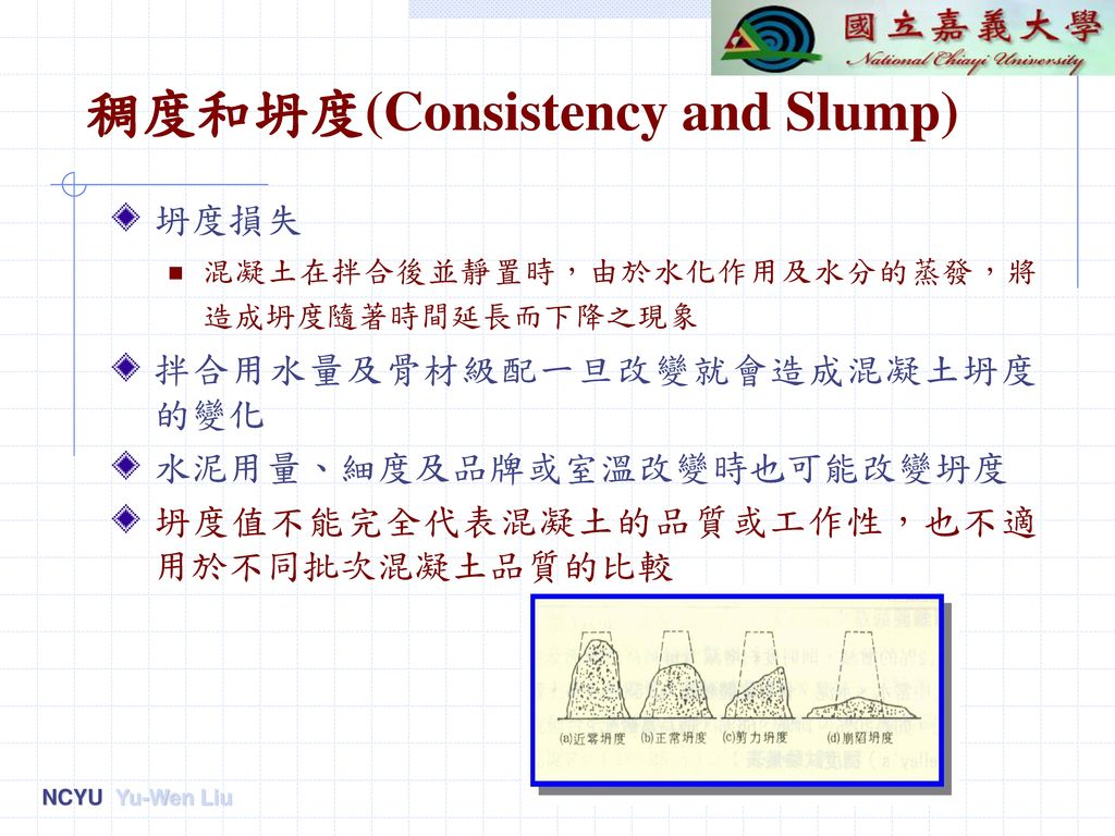 稠度和坍度(Consistency and Slump)