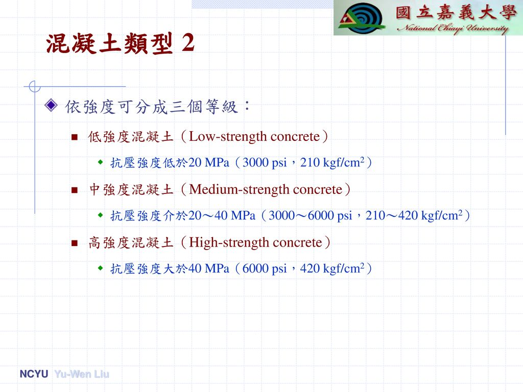 混凝土類型 2 依強度可分成三個等級: 低強度混凝土(Low-strength concrete)