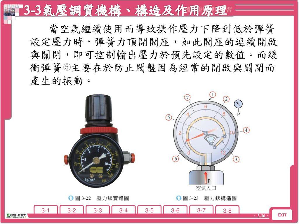 3-3氣壓調質機構、構造及作用原理 3-3 氣壓調質機構、構造及作用原理.