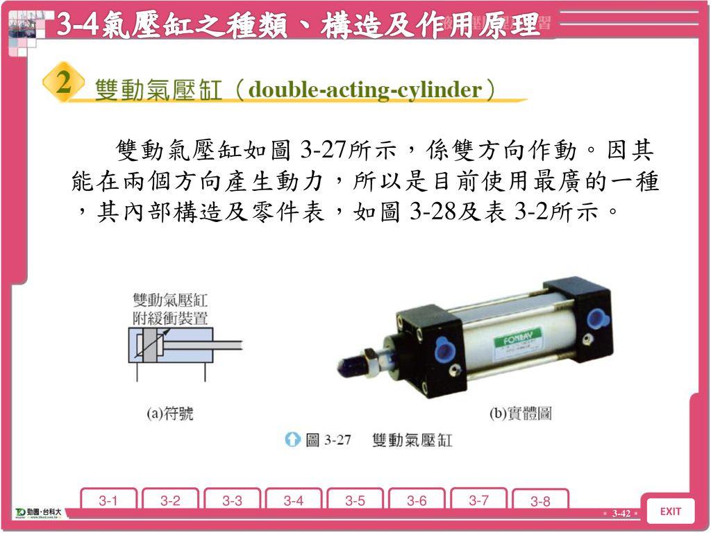 3-4氣壓缸之種類、構造及作用原理 3-4 氣壓缸之種類、構造及作用原理.