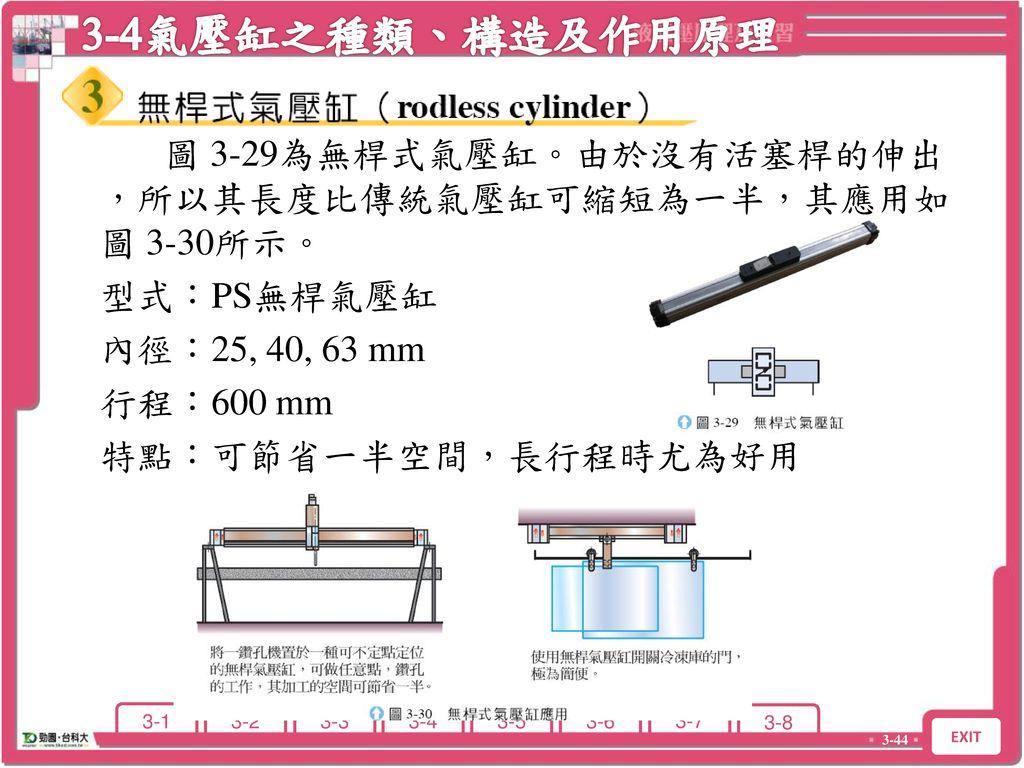 3-4氣壓缸之種類、構造及作用原理 3-4 氣壓缸之種類、構造及作用原理. 圖 3-29為無桿式氣壓缸。由於沒有活塞桿的伸出,所以其長度比傳統氣壓缸可縮短為一半,其應用如圖 3-30所示。 型式:PS無桿氣壓缸.