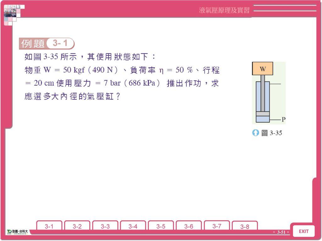3-4 氣壓缸之種類、構造及作用原理 3- 1