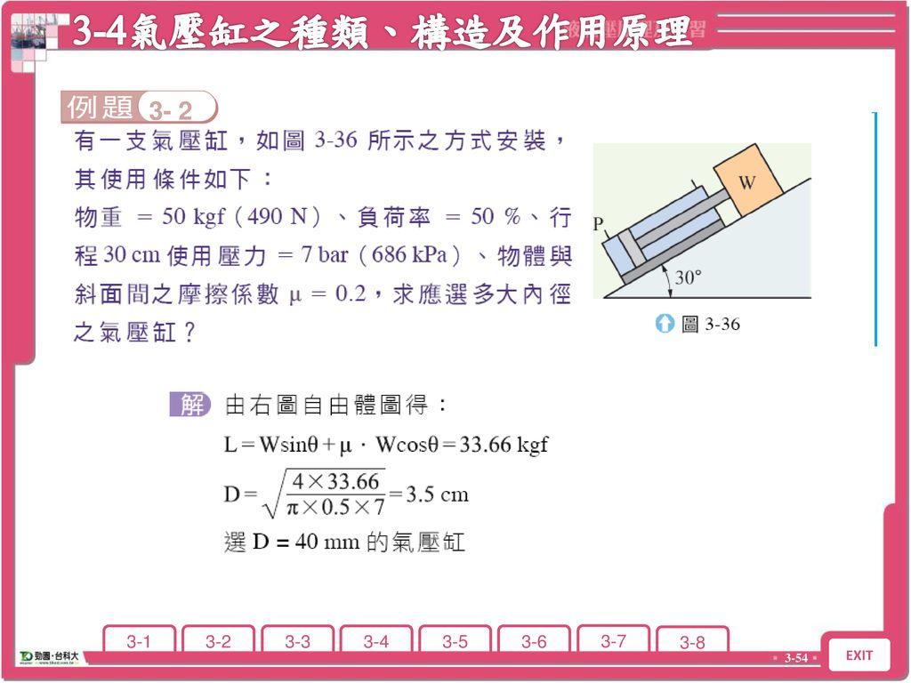 3-4氣壓缸之種類、構造及作用原理 3-4 氣壓缸之種類、構造及作用原理 3- 2
