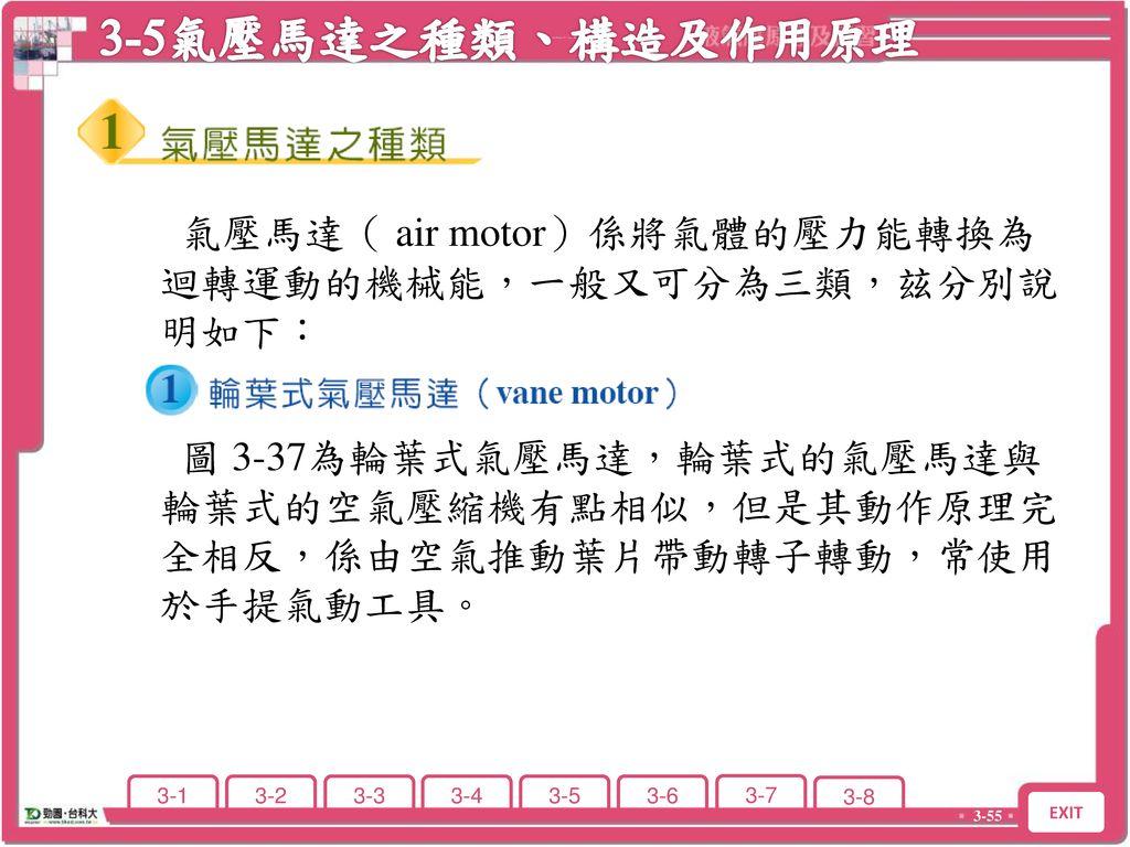 3-5氣壓馬達之種類、構造及作用原理 3-5 氣壓馬達之種類、構造及作用原理.
