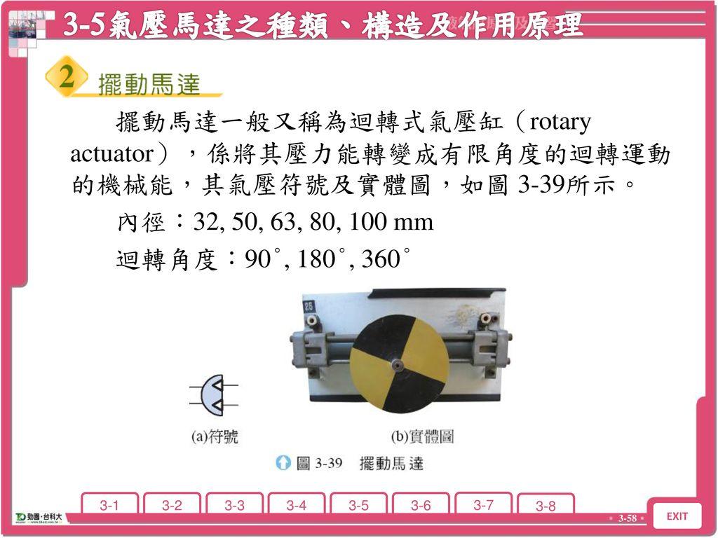 3-5氣壓馬達之種類、構造及作用原理 3-5 氣壓馬達之種類、構造及作用原理. 擺動馬達一般又稱為迴轉式氣壓缸(rotary actuator),係將其壓力能轉變成有限角度的迴轉運動的機械能,其氣壓符號及實體圖,如圖 3-39所示。