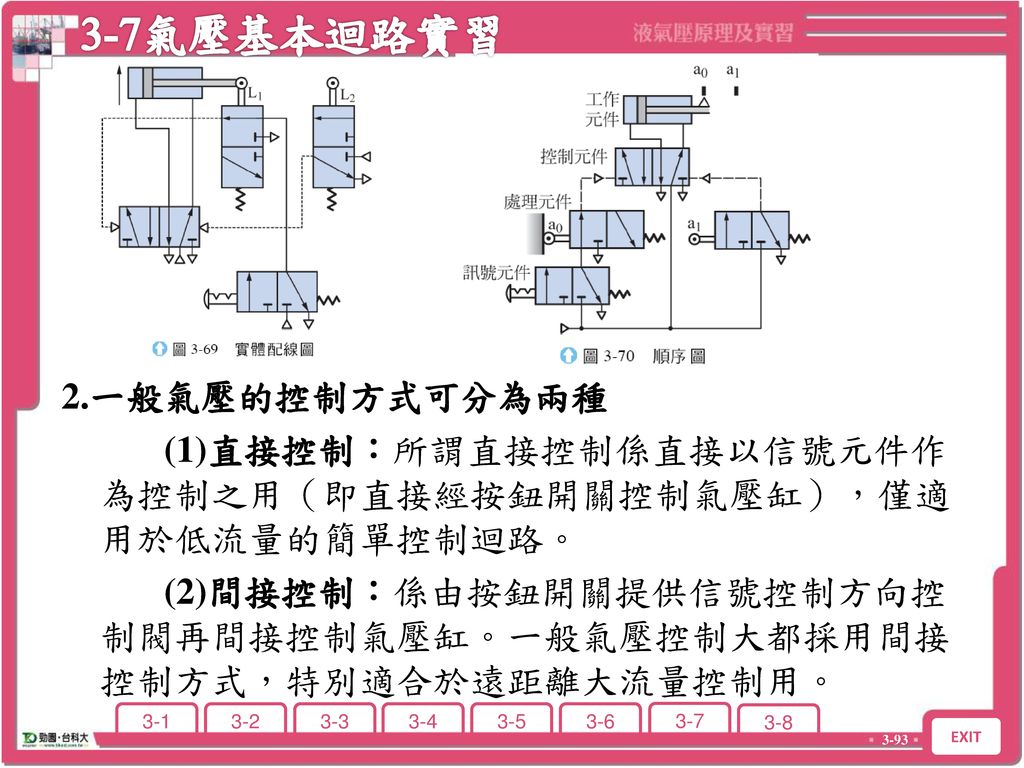3-7氣壓基本迴路實習 3-7 氣壓基本迴路實習.