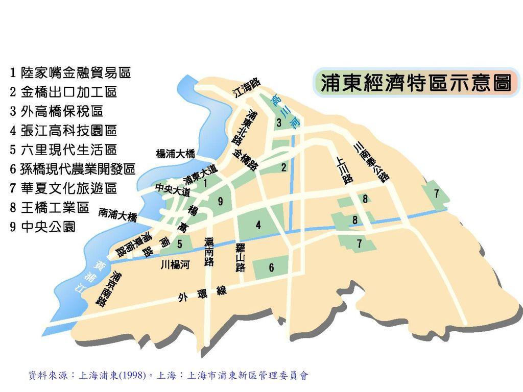 資料來源:上海浦東(1998)。上海:上海市浦東新區管理委員會