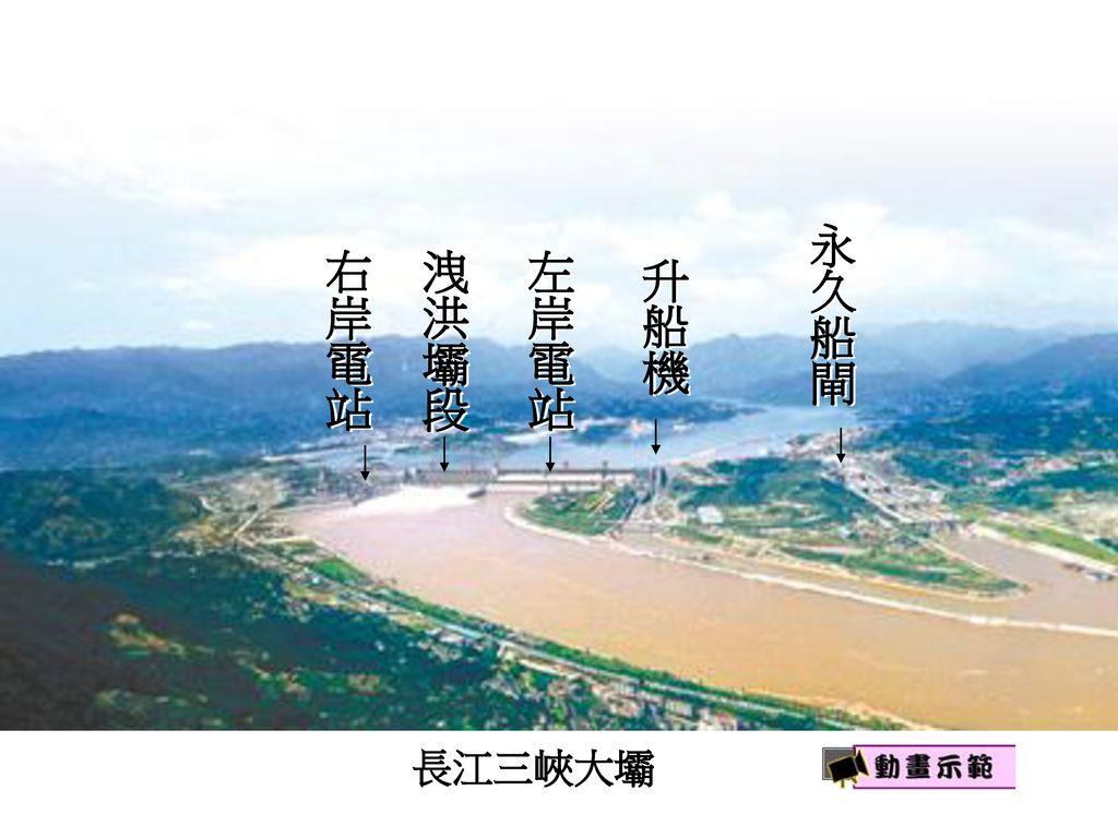 永久船閘 右岸電站 洩洪壩段 左岸電站 升船機 長江三峽大壩