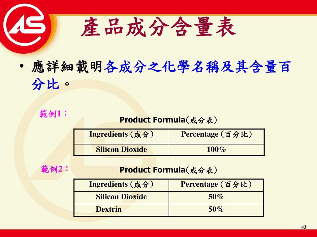 產品成分含量表 應詳細載明各成分之化學名稱及其含量百分比。 範例1: 範例2: Product Formula(成分表)