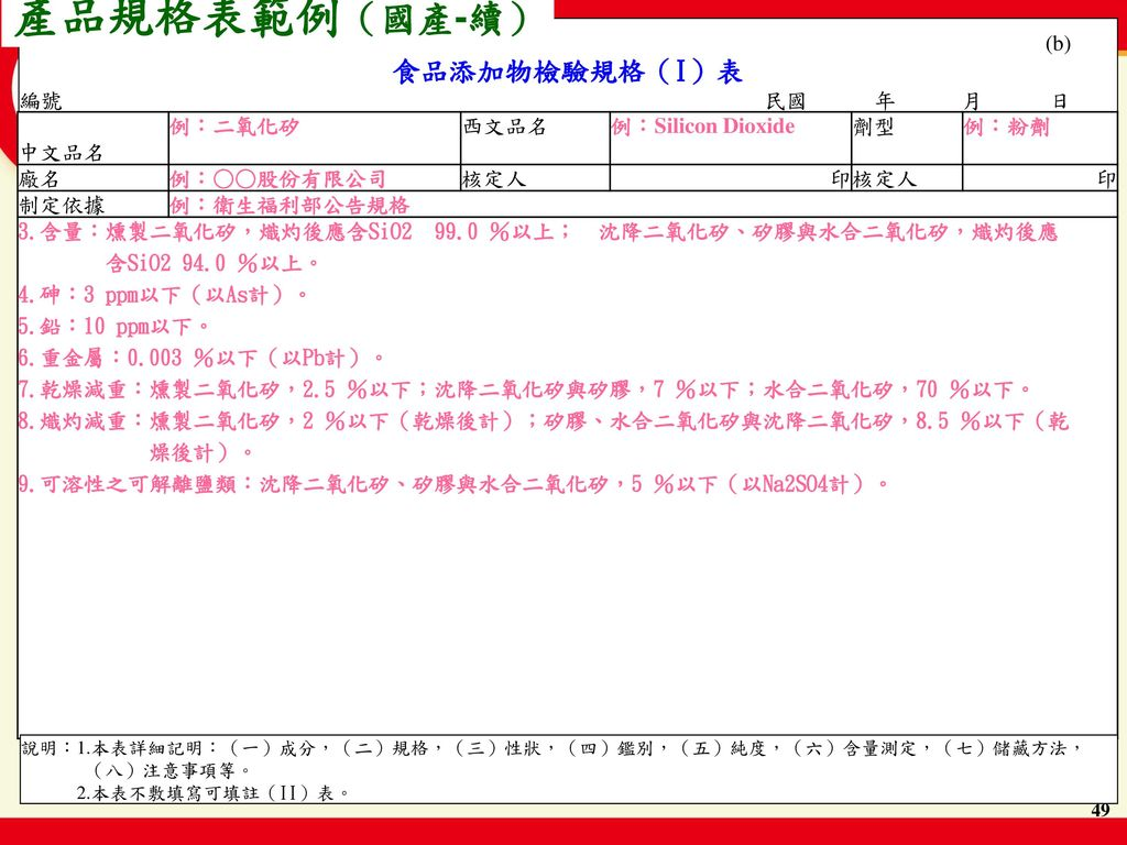 產品規格表範例(國產-續) 食品添加物檢驗規格(I)表 編號 民國 年 月 日 (b) 中文品名 例:二氧化矽 西文品名