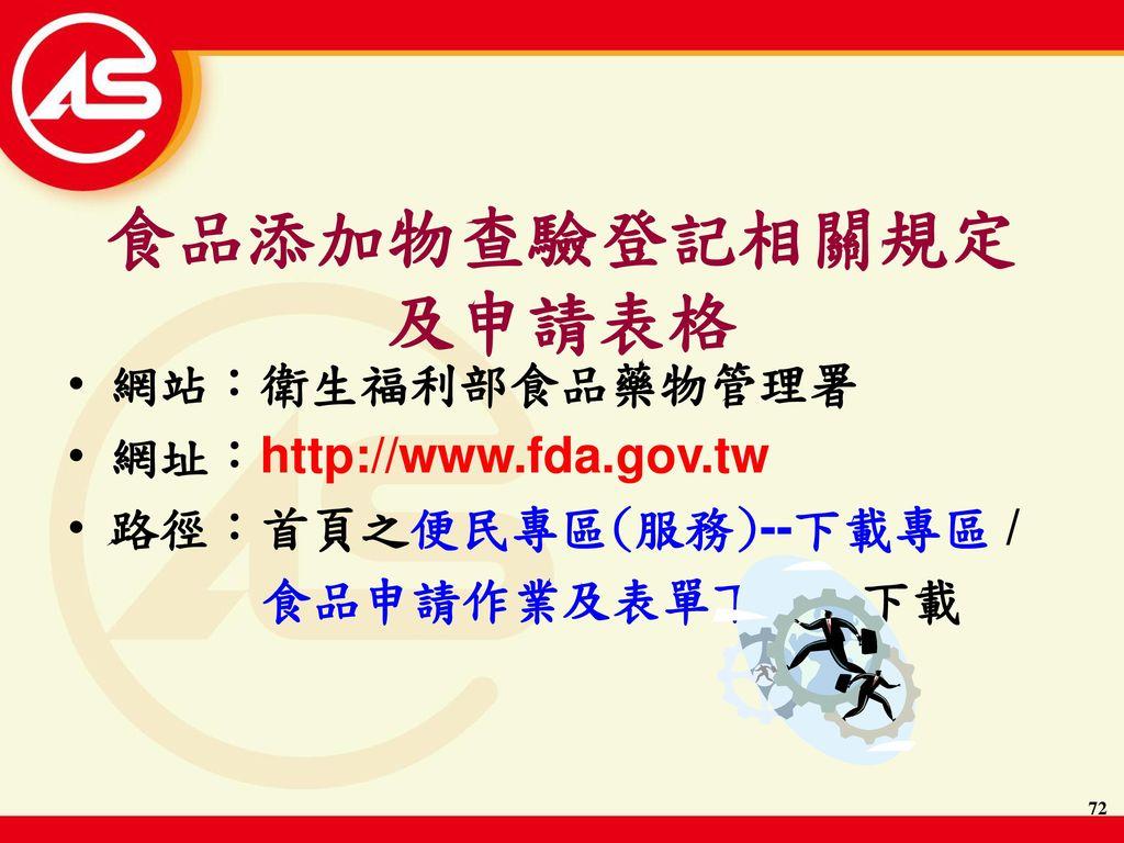 食品添加物查驗登記相關規定 及申請表格 網站:衛生福利部食品藥物管理署 網址:http://www.fda.gov.tw
