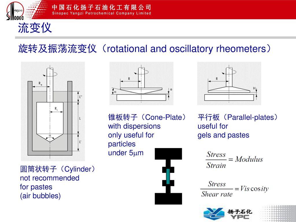 流变仪 旋转及振荡流变仪(rotational and oscillatory rheometers) 锥板转子(Cone-Plate)