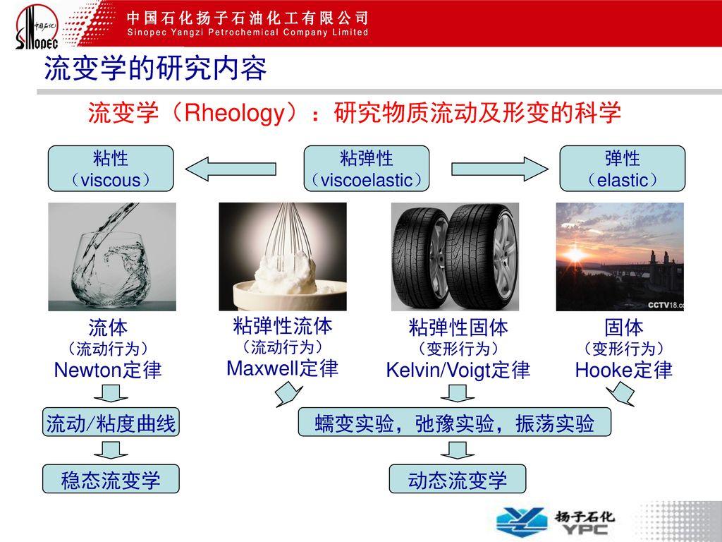 流变学(Rheology):研究物质流动及形变的科学