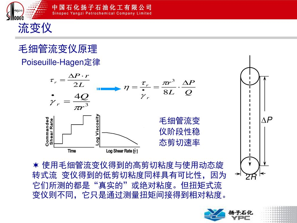 流变仪 毛细管流变仪原理 Poiseuille-Hagen定律 毛细管流变仪阶段性稳态剪切速率 DP