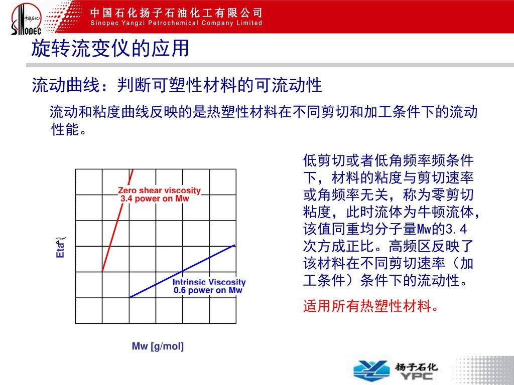旋转流变仪的应用 流动曲线:判断可塑性材料的可流动性