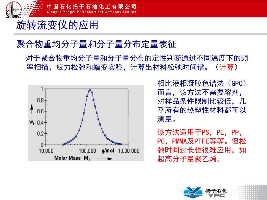 旋转流变仪的应用 聚合物重均分子量和分子量分布定量表征