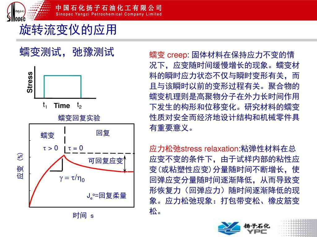 旋转流变仪的应用 蠕变测试,弛豫测试.