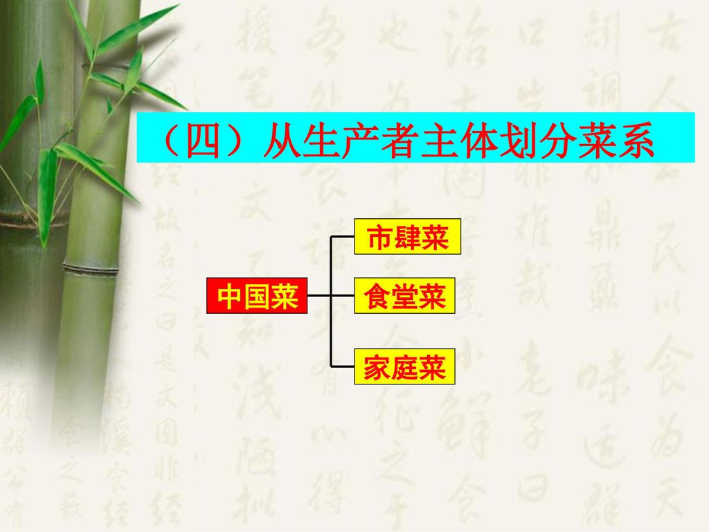 (四)从生产者主体划分菜系 市肆菜 中国菜 食堂菜 家庭菜