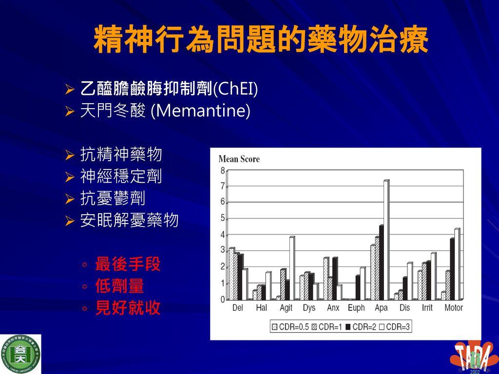精神行為問題的藥物治療 乙醯膽鹼脢抑制劑(ChEI) 天門冬酸 (Memantine) 抗精神藥物 神經穩定劑 抗憂鬱劑 安眠解憂藥物
