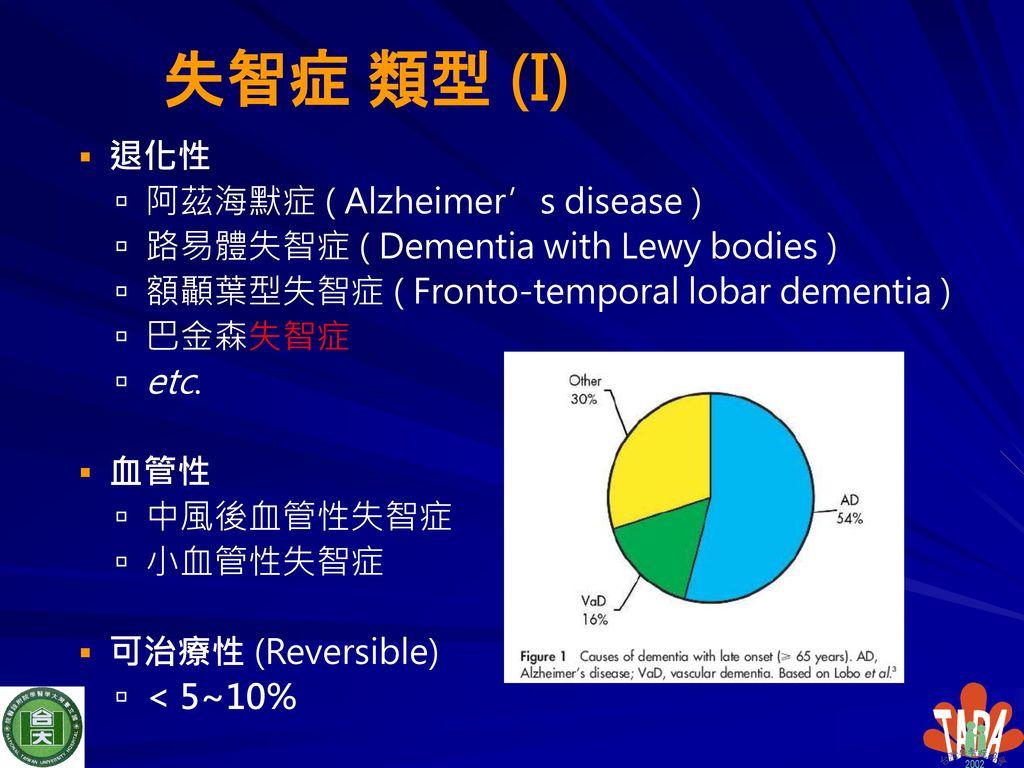 失智症 類型 (I) 退化性 阿茲海默症 ( Alzheimer's disease )