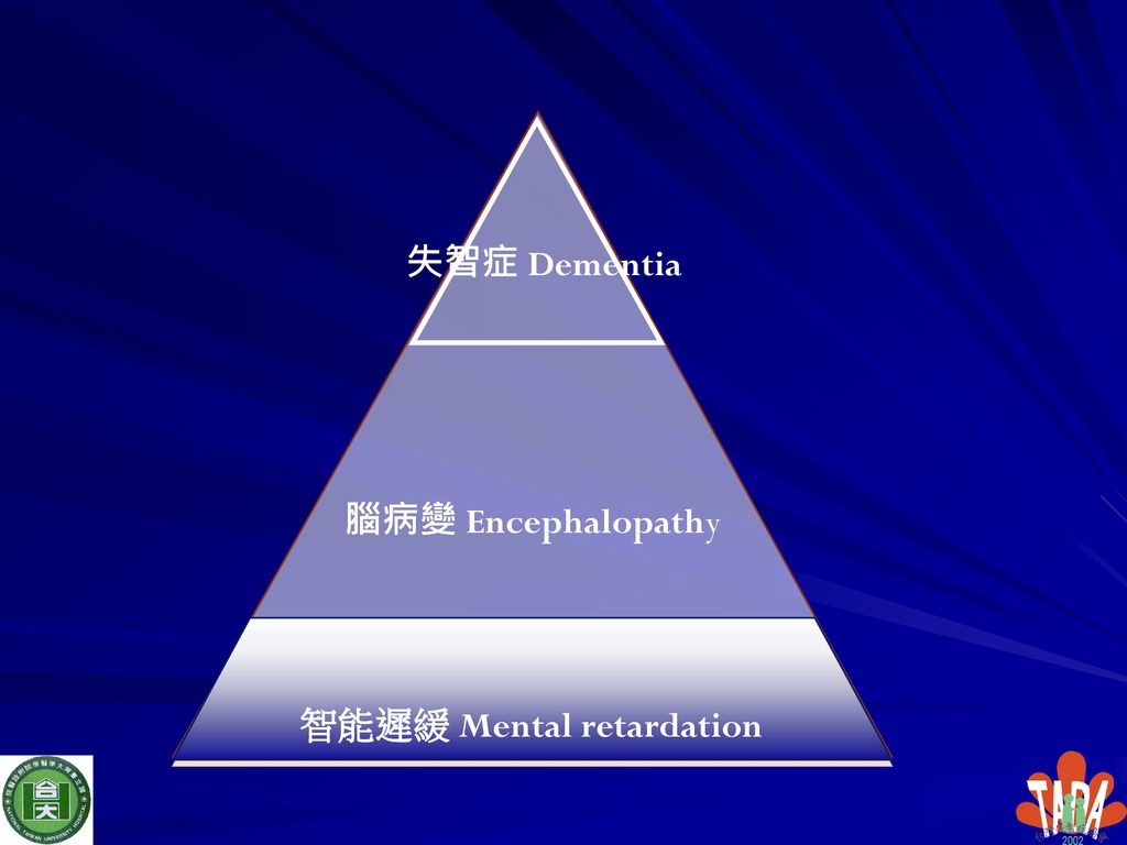 失智症 Dementia 腦病變 Encephalopathy 智能遲緩 Mental retardation