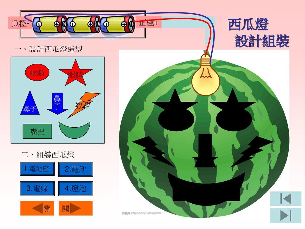 西瓜燈 設計組裝 負極- 正極+ 一、設計西瓜燈造型 眼睛 眼睛 鼻子 紋面 嘴巴 二、組裝西瓜燈 2.電池 3.電線 4.燈泡 開 關